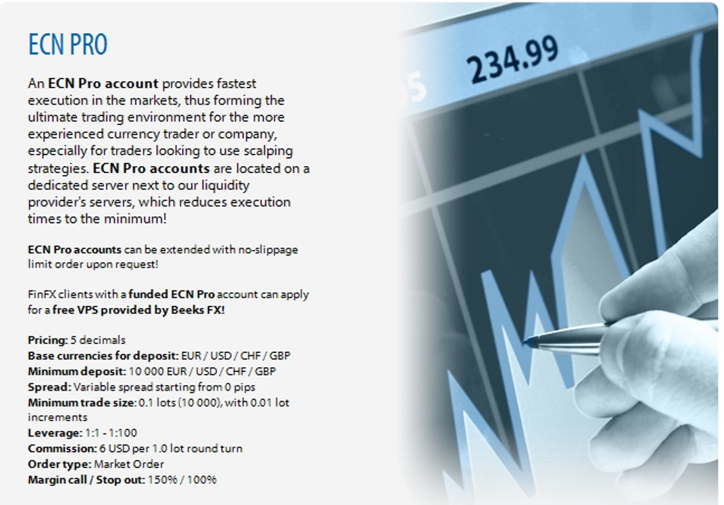 New-Picture-95 FinFX Offers Very Tight Spreads Starting from 0.0 Pips