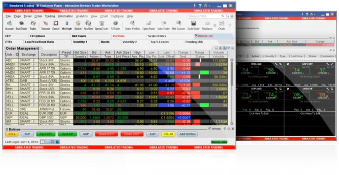 PaperTrader Maximize Your Return with Interactive Brokers Through Lowering Your Costs