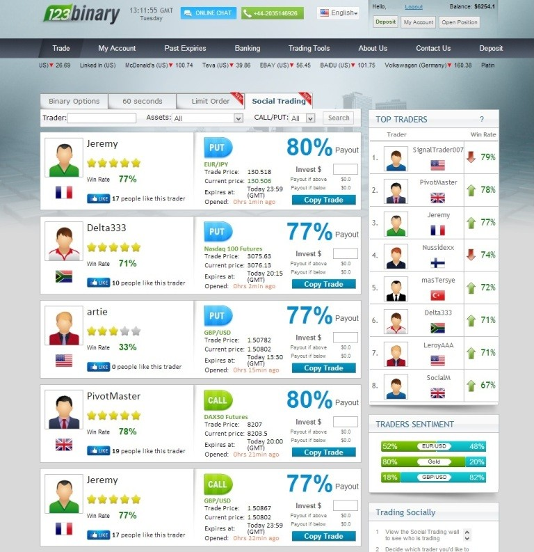 Socialwall-screenshot_123b See What Successful Traders Do with 123Binary