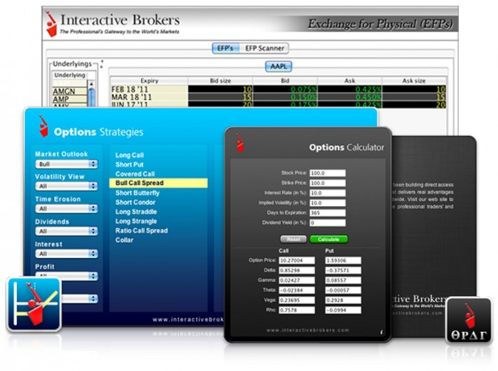 Tools-and-Widgets Maximize Your Return with Interactive Brokers Through Lowering Your Costs