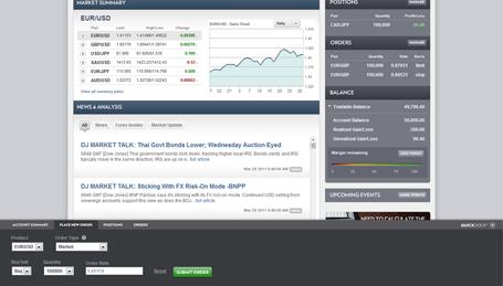 Web-Based-Trading-Platform-s Complete Review On Forex.com Broker