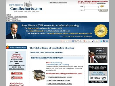candlecharts.com_ Begin Your Candlestick Charting Education With The Best Foundational Training Ever Developed By Steve Nison