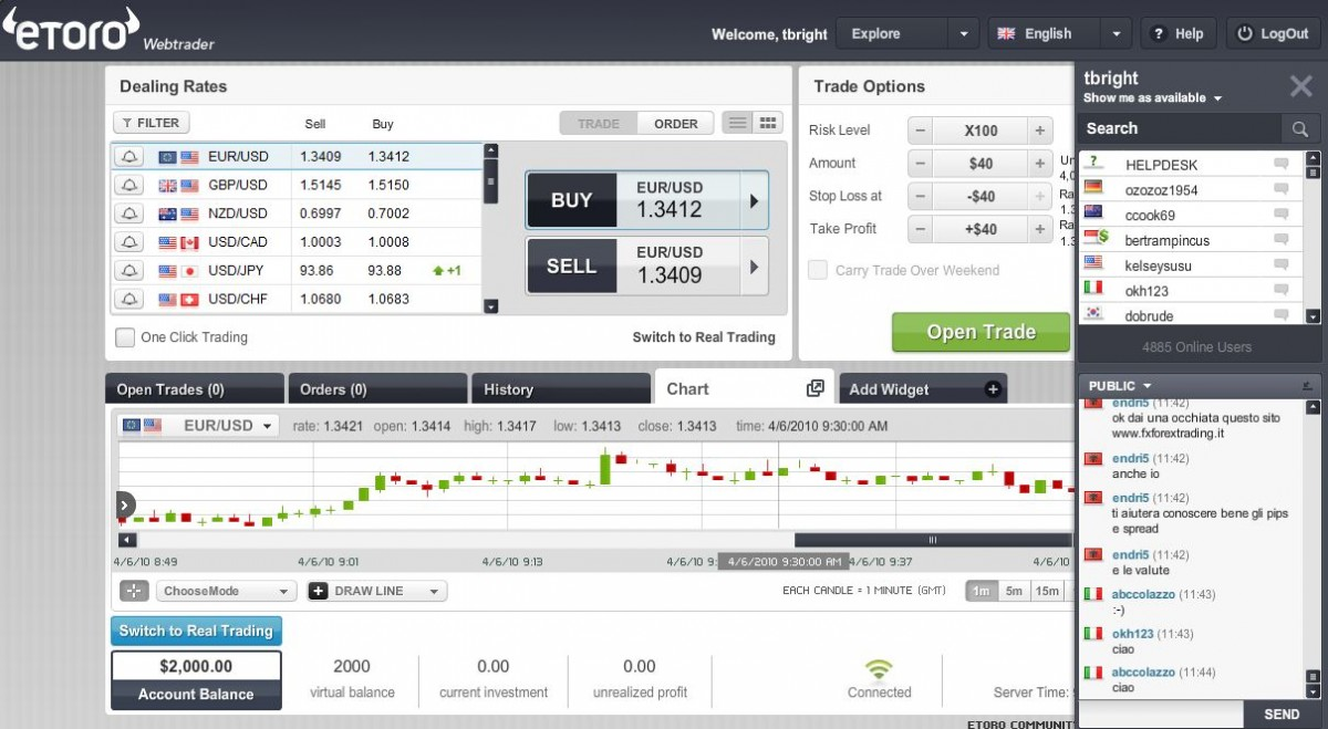 etoro_web Start Trading with eToro without Prior Experience