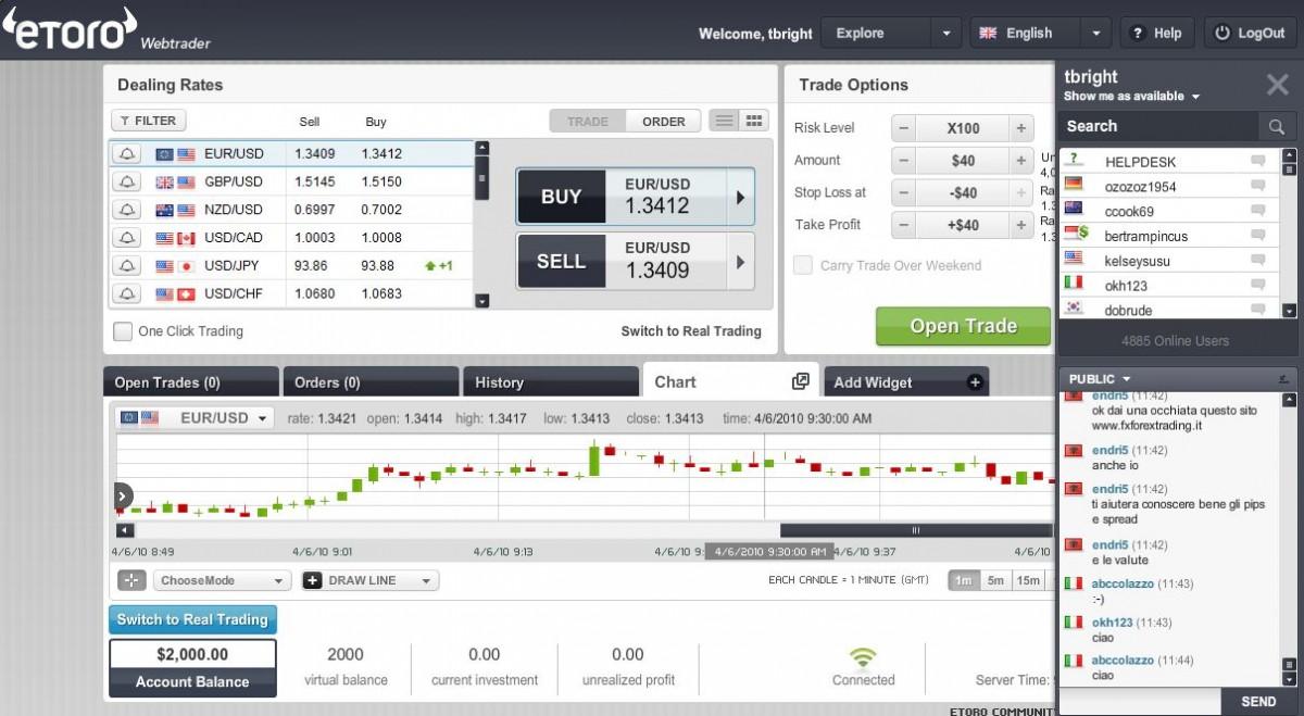 etoro_web Start Trading with eToro without Prior Experience