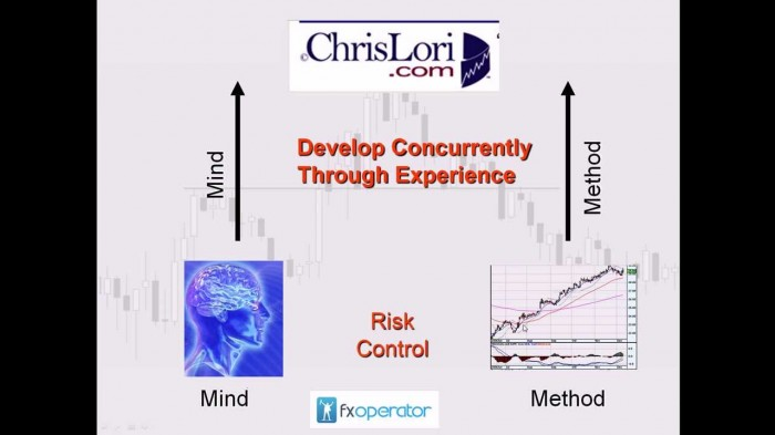 maxresdefault Learn To Trade The Forex With Chrislori.com In The Pro Traders Club