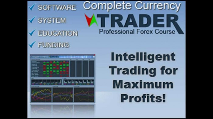 maxresdefault1 Completecurrencytrader.com Provides Exclusive Forex For Traders' Who Stand Above The Crowd