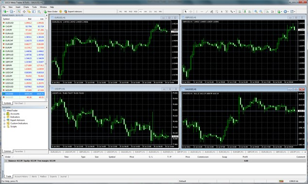 meta-trader01_pieni FinFX Offers Very Tight Spreads Starting from 0.0 Pips