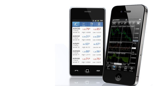mtmobile FinFX Offers Very Tight Spreads Starting from 0.0 Pips