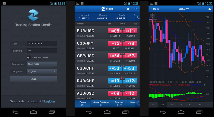 newtsmobile Get $50.000 of Virtual Money for Demo Account with FXCM