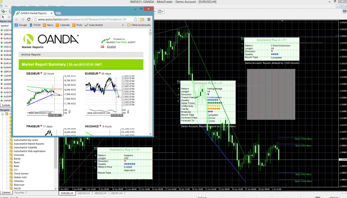 oanda_with_marketreport Become a Professional Forex Trader with OANDA