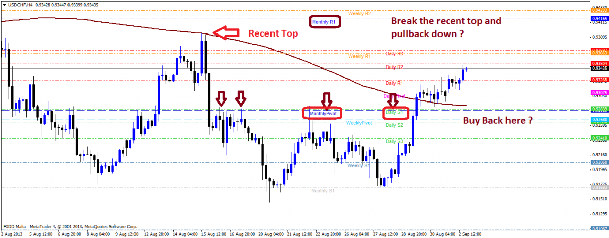 uc1 Learn To Trade Through The New Forex Education Sessions Of Chartingtoday.com