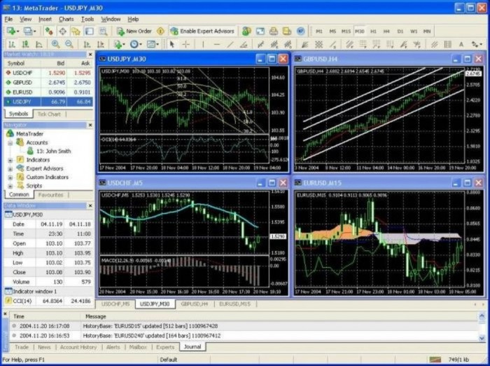 Forex4You-Platform-1 Forex4you Offers 9 Accounts to Meet Different Trading Sizes