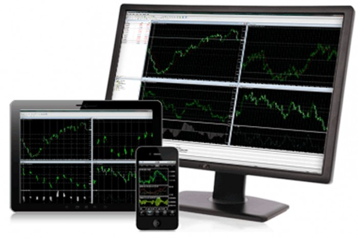 Metatrader-4 FXDD Offers Several Trading Platforms for More Flexibility