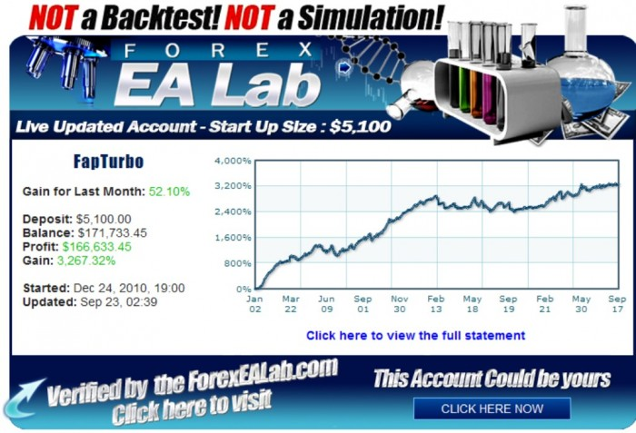 New-Picture-213 FAP Turbo Allows You to Double Your Deposit without Any Intervention