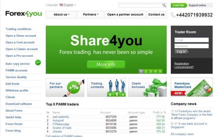 New-Picture-48 Forex4you Offers 9 Accounts to Meet Different Trading Sizes