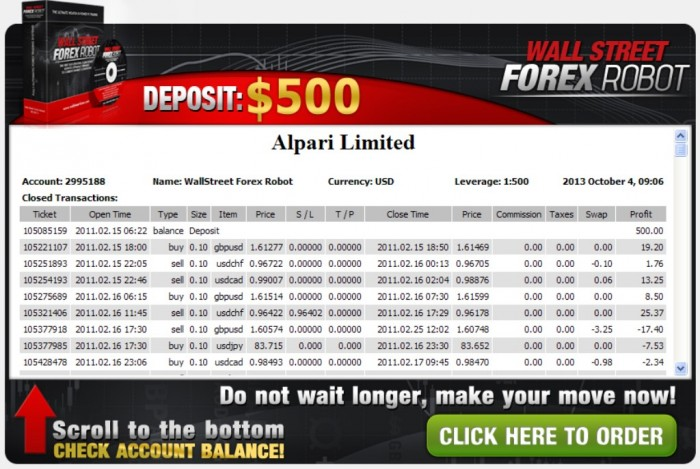 New-Picture-513 WallStreet Forex Robot Adapts to Market Conditions Automatically