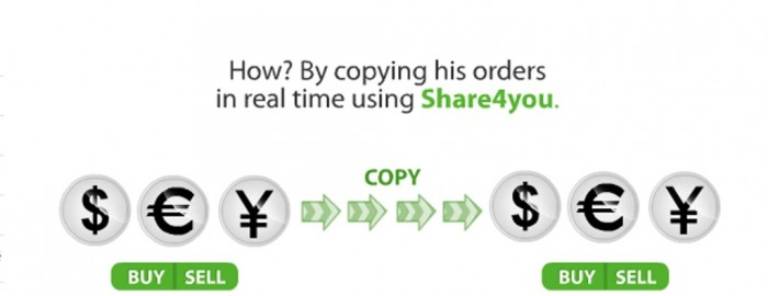 New-Picture-57 Forex4you Offers 9 Accounts to Meet Different Trading Sizes