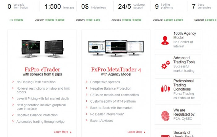 New-Picture-66 FxPro Offers You 9 Trading Platforms for More Flexibility