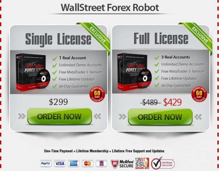 New-Picture-711 WallStreet Forex Robot Adapts to Market Conditions Automatically