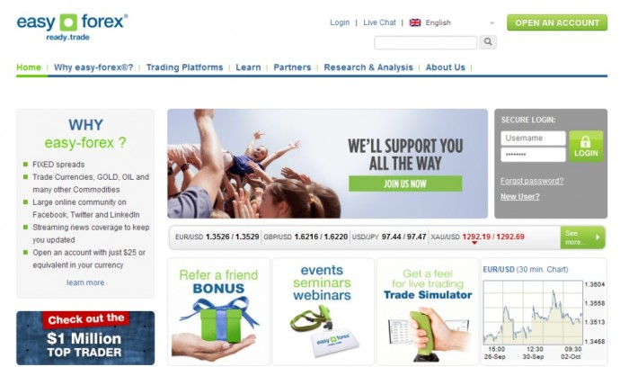 New-Picture-81 Start Trading with As Little As $25 with easy-forex