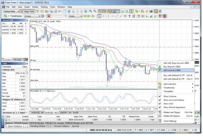 Placing-orders-from-the-screen Start Learning Trading Seriously & Quickly with Forex Tester 2