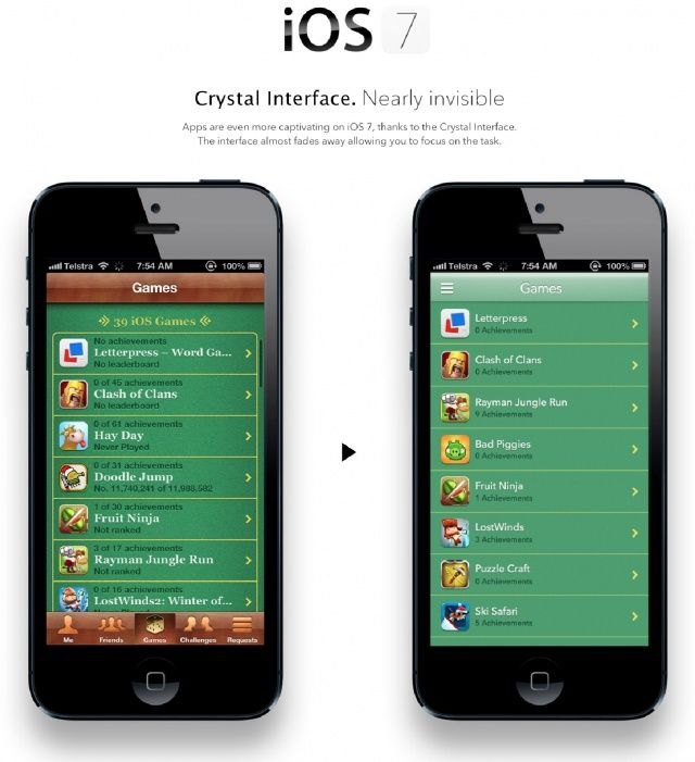 Screen-Shot-2013-01-15-at-12.21.55-PM Get the Most of Your iDevice through Using iOS 7 Jailbreak