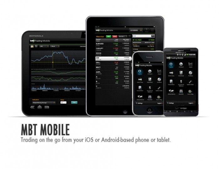 mbtMobileBanner MB Trading Allows You to Trade Forex, Options, Stocks and Futures