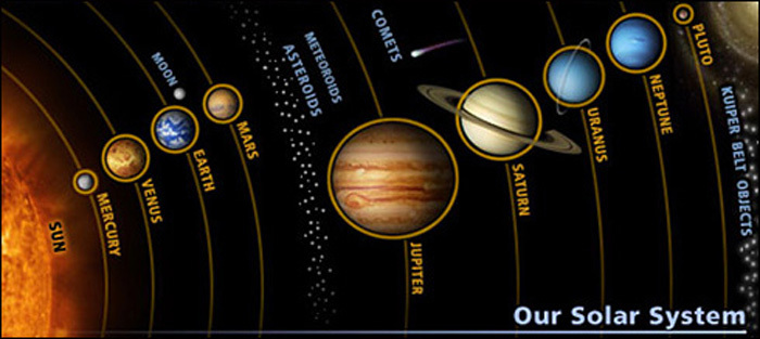 planets and their order - photo #4