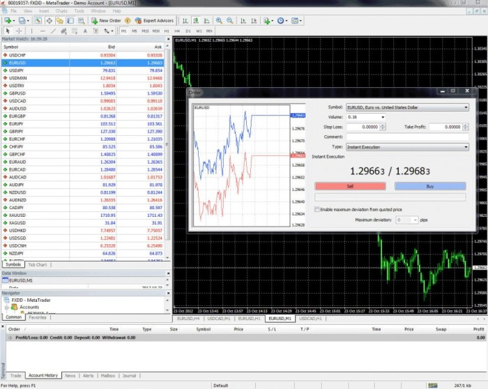 mt4tradescreenFull FXDD Offers Several Trading Platforms for More Flexibility