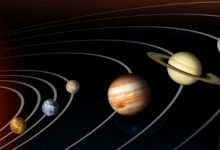 Photo of The 9 Planets Of The Solar System And Their Characteristics