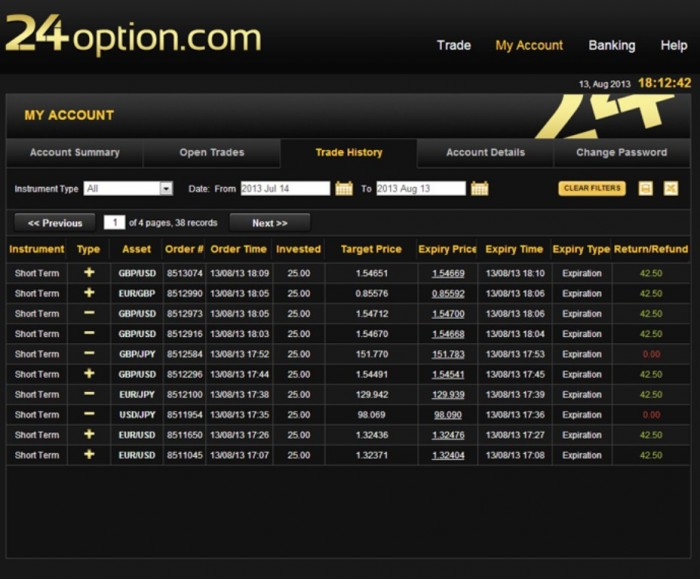 performance Copy a Live Professional Trader with Binary Options Trading Signals