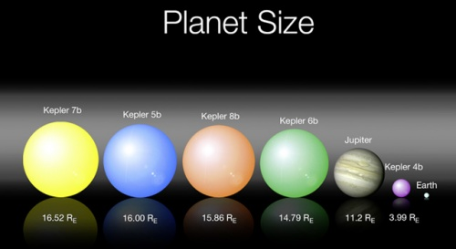 What Color Is All The Planets