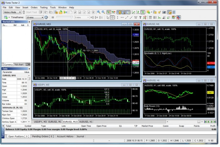 screen1 Start Learning Trading Seriously & Quickly with Forex Tester 2