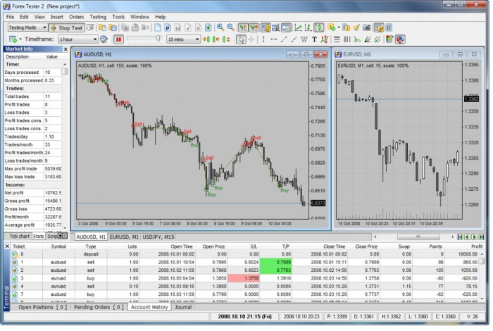 screen7 Start Learning Trading Seriously & Quickly with Forex Tester 2