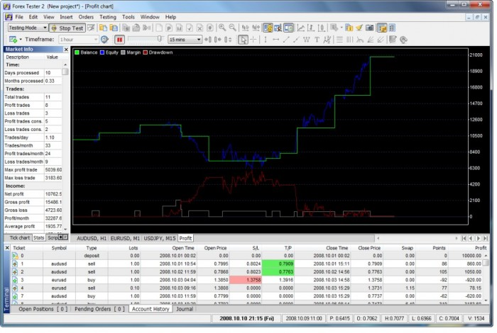 screen8 Start Learning Trading Seriously & Quickly with Forex Tester 2