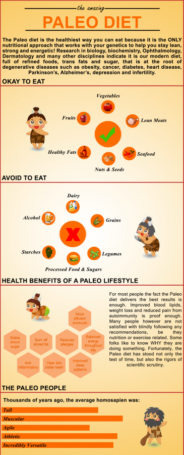 00 The Paleo Diet