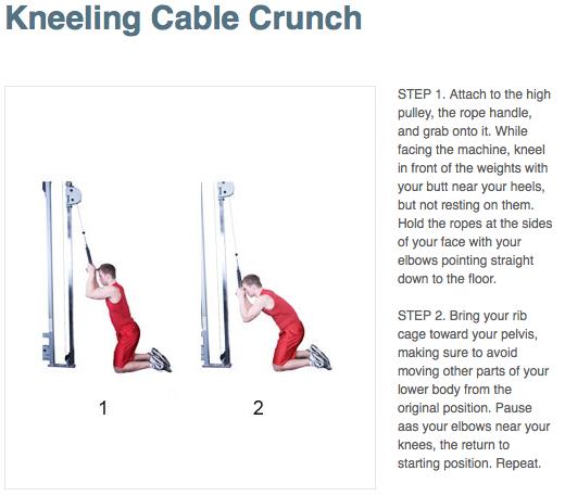 6-kneeling-cable-crunch Abdominals Fat