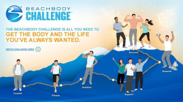 92d2ab19-9f03-482d-a41a-20ffc0031720 Get the Beach Body of Your Dreams Through These Fitness Programs