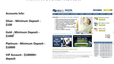 Photo of Get up to $5000 as a Bonus with Ava FX for Your New Account