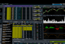 Photo of Trade over 5,000 Instruments & Get the Lowest Spreads with CMC Markets