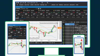 Photo of Learn How to Trade Like a Professional with Forex.Com