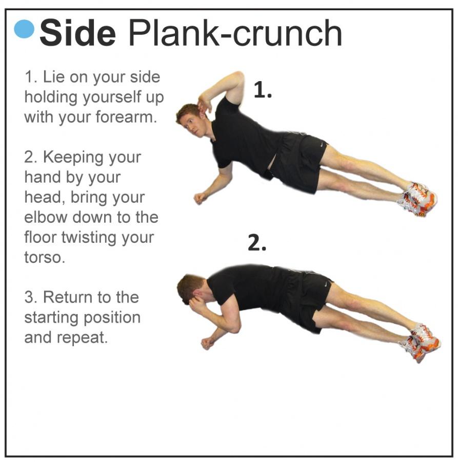 Side-Plank-crunch Abdominals Fat
