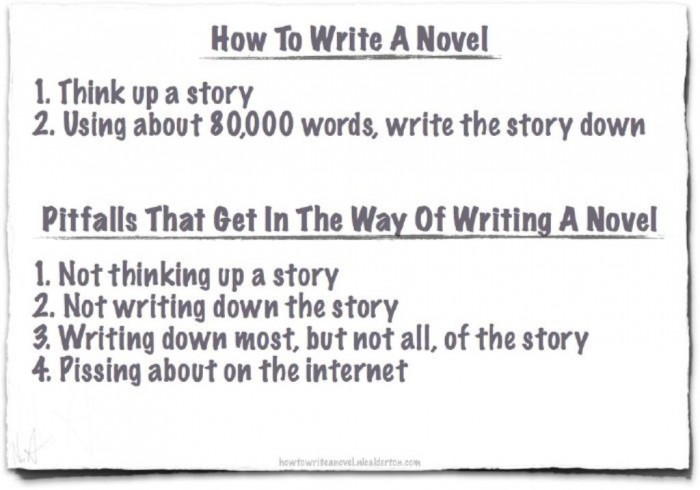 how-to-write-a-novel Do You Know How to Write a Novel on Your Own?