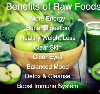 raw-food-benefits Harnessing the Power of Raw Food