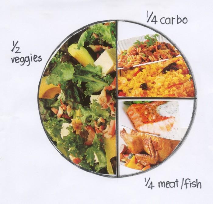 veggies Training & Nutrition Insider Secrets for a Lean-Body