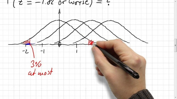 7040-White-Board 10 Math Tips for Teens to Get Better Grades