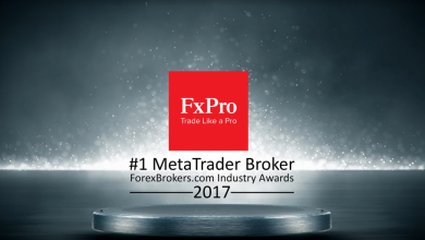 Photo of FxPro Offers You 9 Trading Platforms for More Flexibility