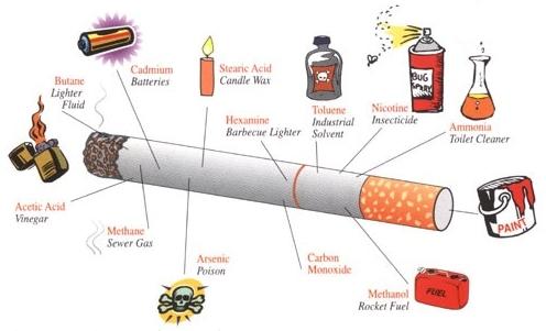 "f31031344229b14c16f4a7fba4c7c8181 Let's Show You ""What Are The Health Risks Of Smoking?!"""