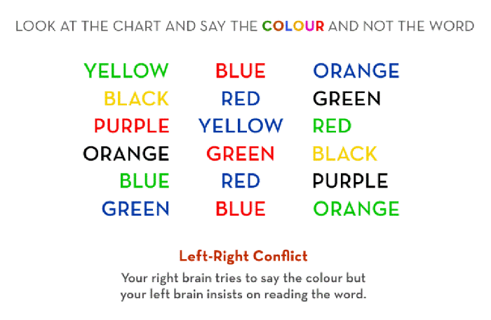 left_right_conflict-1 Challenge Your Mind Through Playing These Famous Mind Tricks