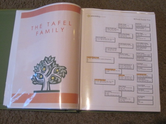 sample-inside-page-2 Research Your Family History to Know Who You Are